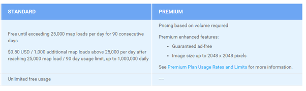 How Does Google Calculate Google Maps Pricing Quora - What does map pricing mean