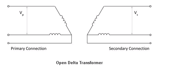 what is the significance of the open delta connection of a rh quora com