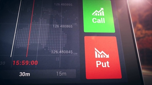 What are the odds of binary options