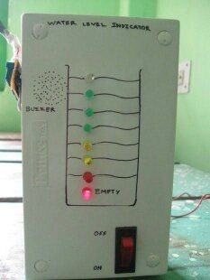 How to make a working model based on electricity for class 10th ...