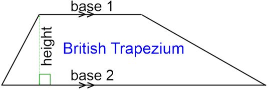 how to find the area of the trapezium