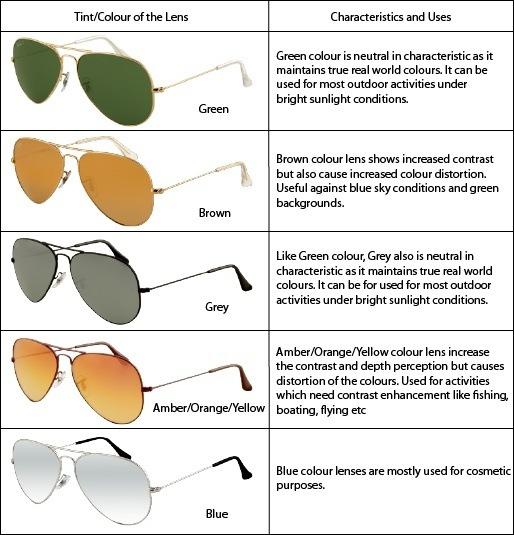 Amber Shooting Glasses