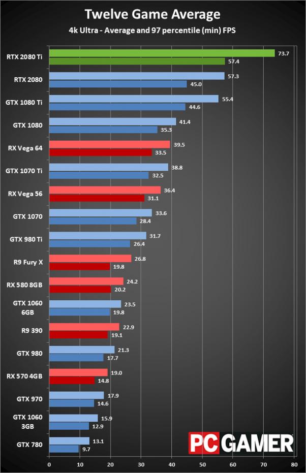 Should I get a 4k 144hz monitor? - Quora