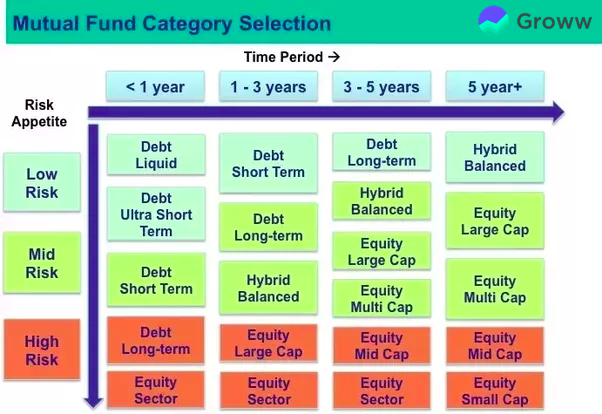 Mutual funds with best 10 year returns-9692