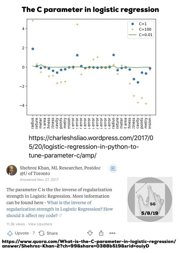 What is the C parameter in logistic regression? - Quora