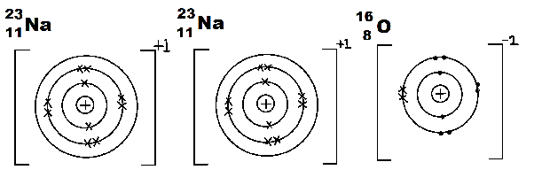 what are the intermolecular forces between o2 and na2o
