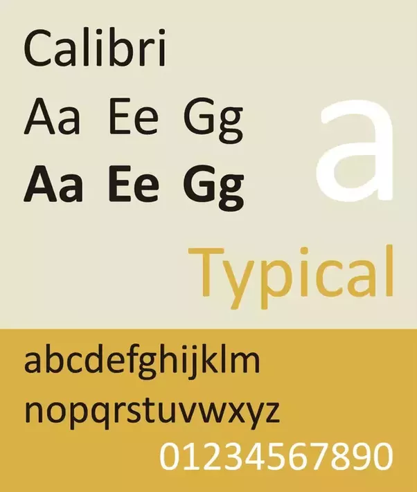The One Font That Made All Three Lists Is: Calibri.