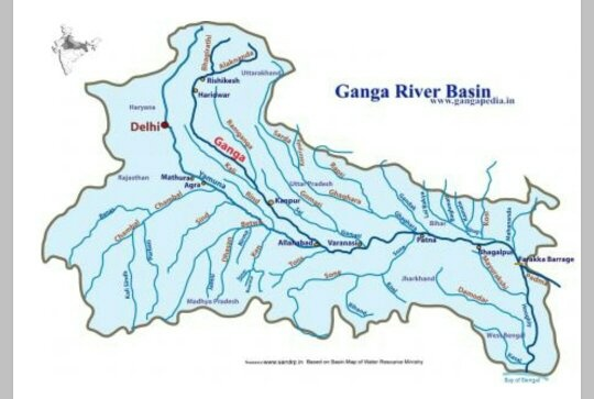 What Are The Differences Between Catchment Area River Basin