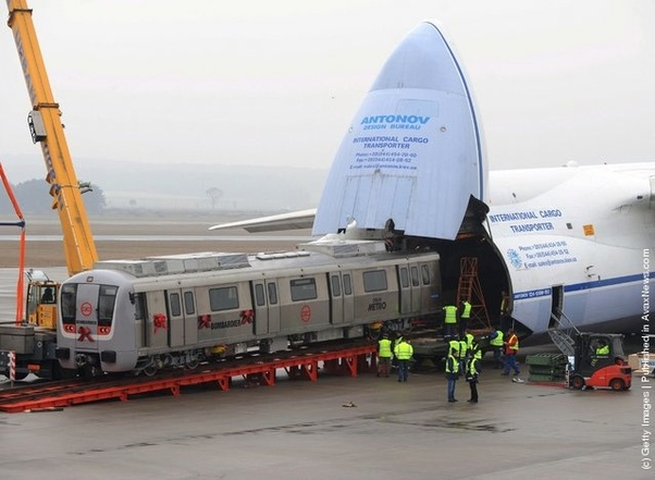 Isn't the An-225 the largest aircraft? - Quora