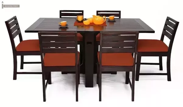 Furniture i am planning to buy a new dining table set for