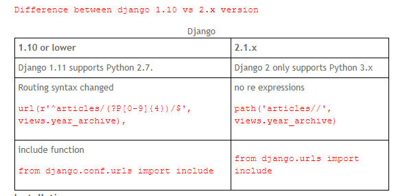 What is the difference between Django 1 11 and Django 2? - Quora