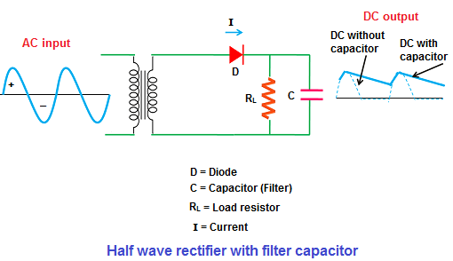 Half Wave Rectifiers Wiring Diagrams on