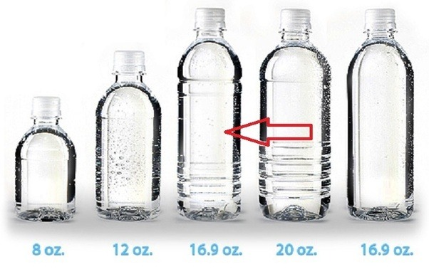 Image result for bottled water oz