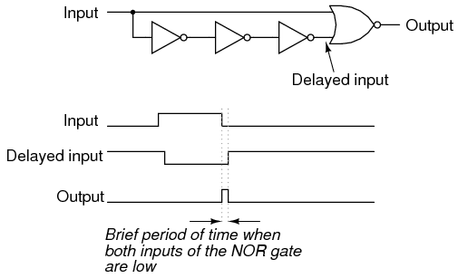 In digital electronics what are timing diagrams used for quora in digital electronics what are timing diagrams used for ccuart Image collections