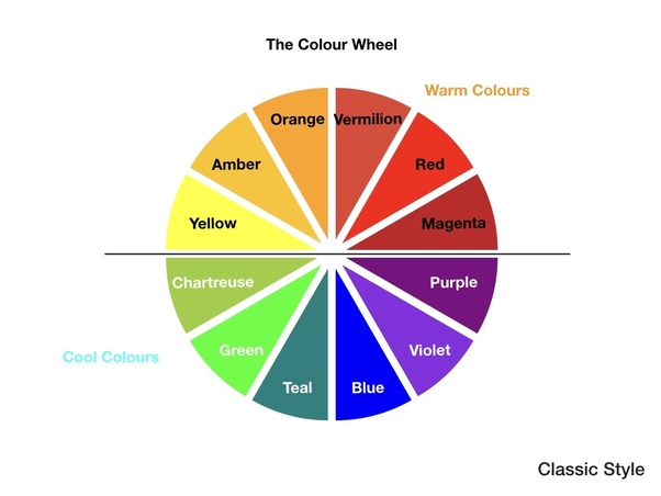 It Helps To Have Some Idea Of The Colour Wheel And Basic Theory Before Deciding On What Colours Wear