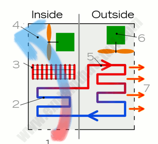 how is the simple diagram of commercial hvac system quora rh quora com Commercial HVAC Units commercial hvac diagrams