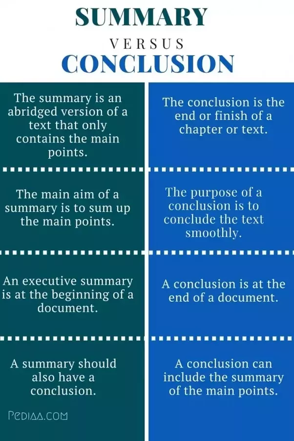 What Is The Difference Between Conclusion And Summary Quora