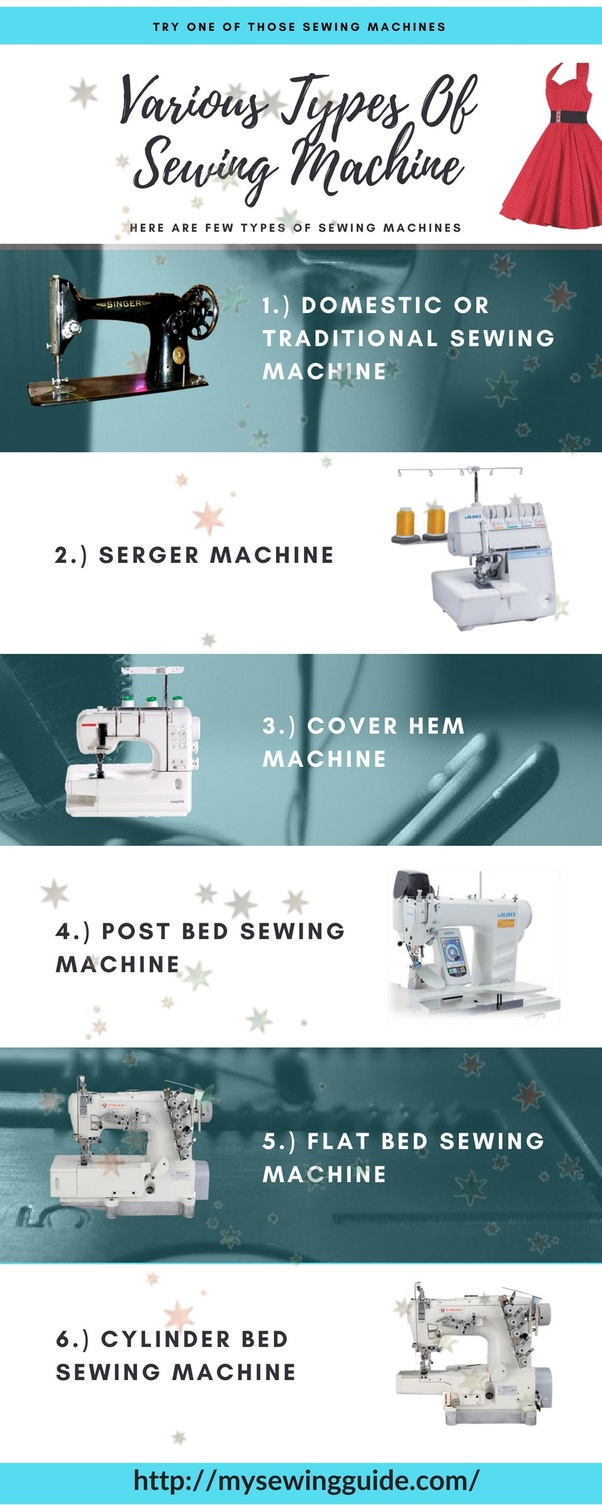 What Types Of Sewing Machines Exist And How Do They Differ Quora