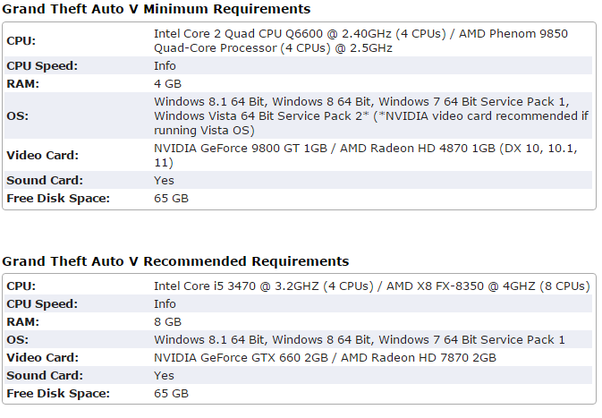 Images of Gta Iv System Requirements - #rock-cafe
