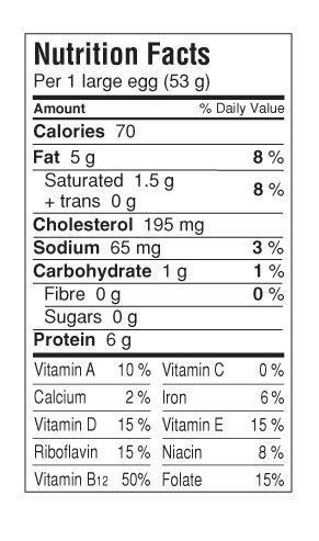 Using The Chart Below You May Know What Nutrition Value Does One Single Egg Contains And How It Is Good For Our Health