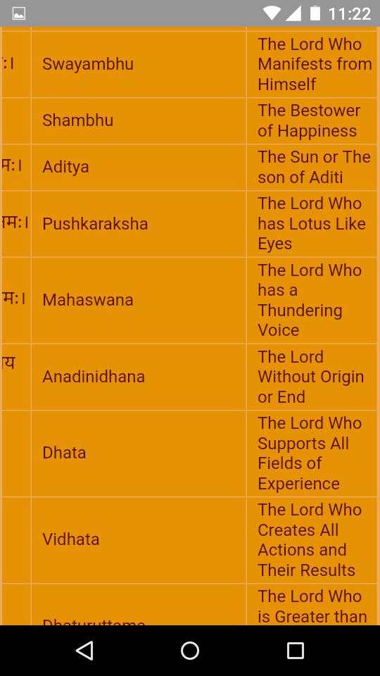 Modern indian baby boy names 2013