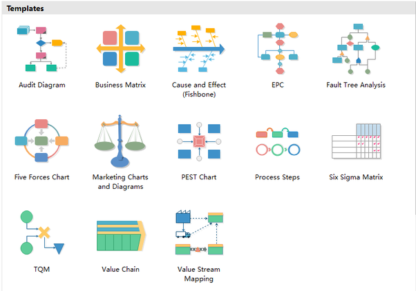 What Are Some Saas Softwares To Draw Diagrams For Marketing Where