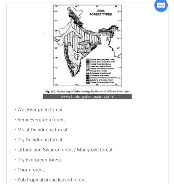 What are the different types of forests in India? - Quora