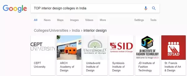 Arch Academy Of Design Is One Of The Top Colleges For Masters In Interior  Design In India. Check: Institute Of Fashion, Art U0026 Design Management In  Jaipur U0026 ...