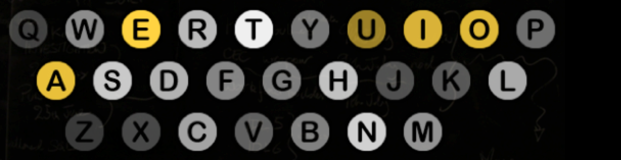 Why are the keys on the keypad not arranged in alphabetical