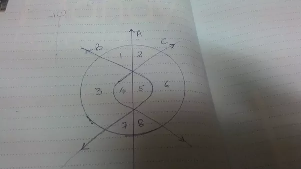 Drawing Lines In Asp : How to divide a circle into 8 parts using 3 lines quora