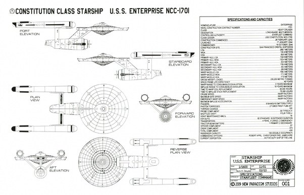 How Big Is The Starship Enterprise Quora