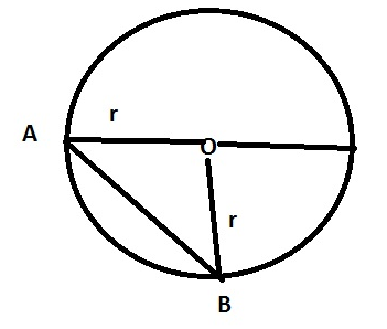 What is the largest chord of a circle quora so any chord that is not a diameter will be smaller than a diameter so the largest chord is a diameter ccuart Image collections
