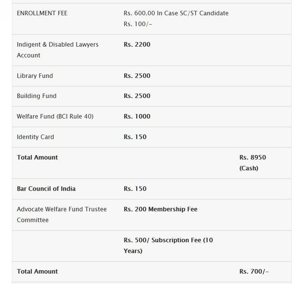What is the steps to enroll as an advocate with bar council of india take all the challan receipts yadclub Gallery