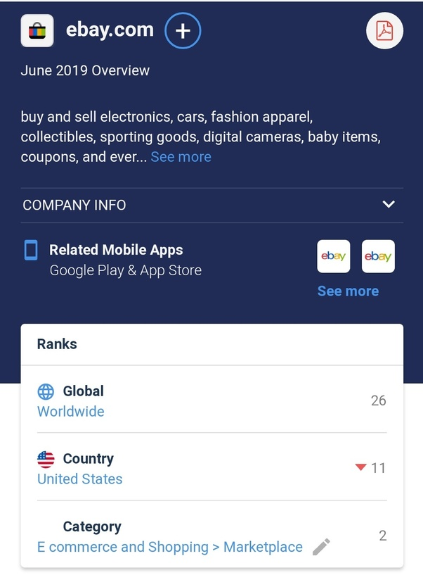 What Are The Top Selling Products Across All Categories On Ebay Com Quora