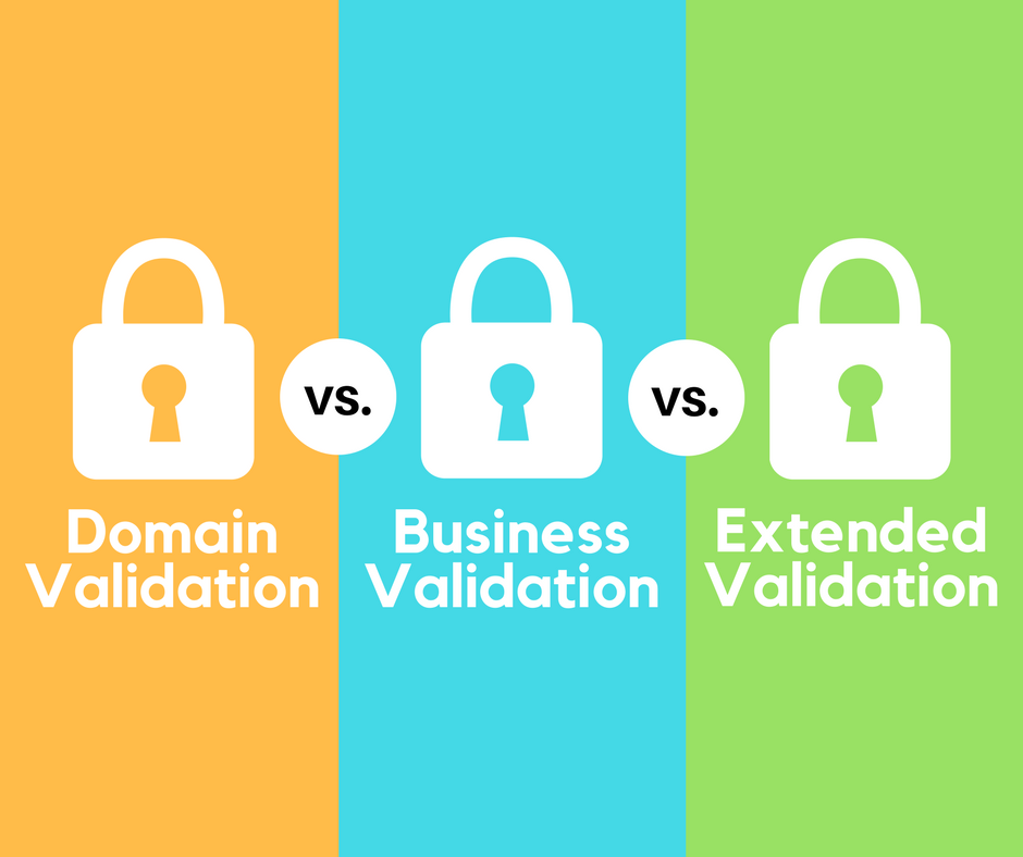 Who Is A Good Vendor Of Wildcard Ssl Certificates Is It Worth