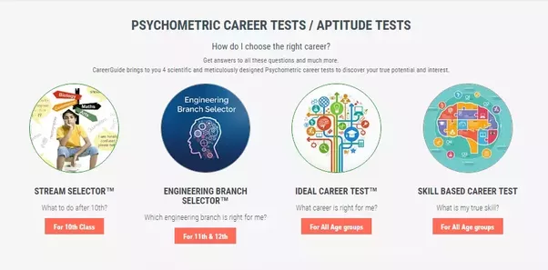 ... Test Specifically Designed And Scientifically Proven To Provide You  Answers The Question U2013   Career Test Free