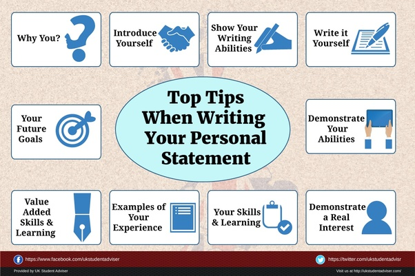 How to write a good personal statement for occupational therapy grad ...