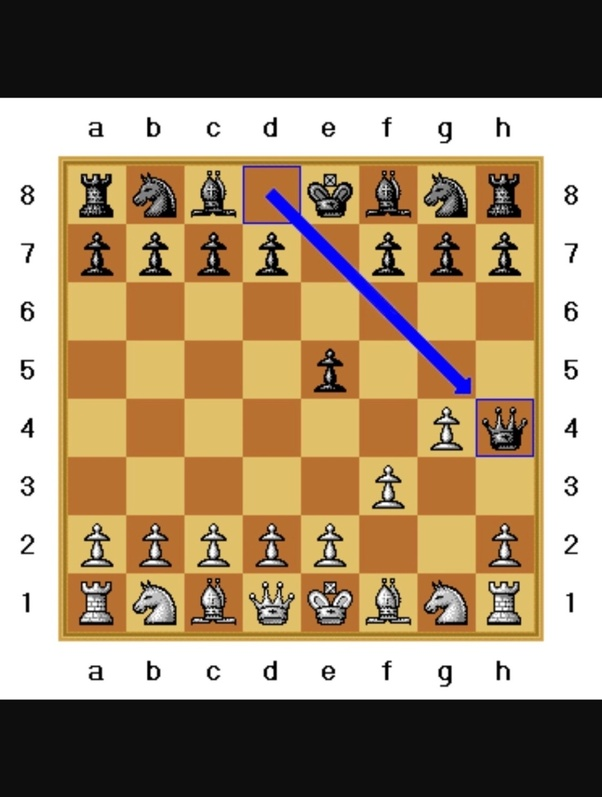 What is the game of chess