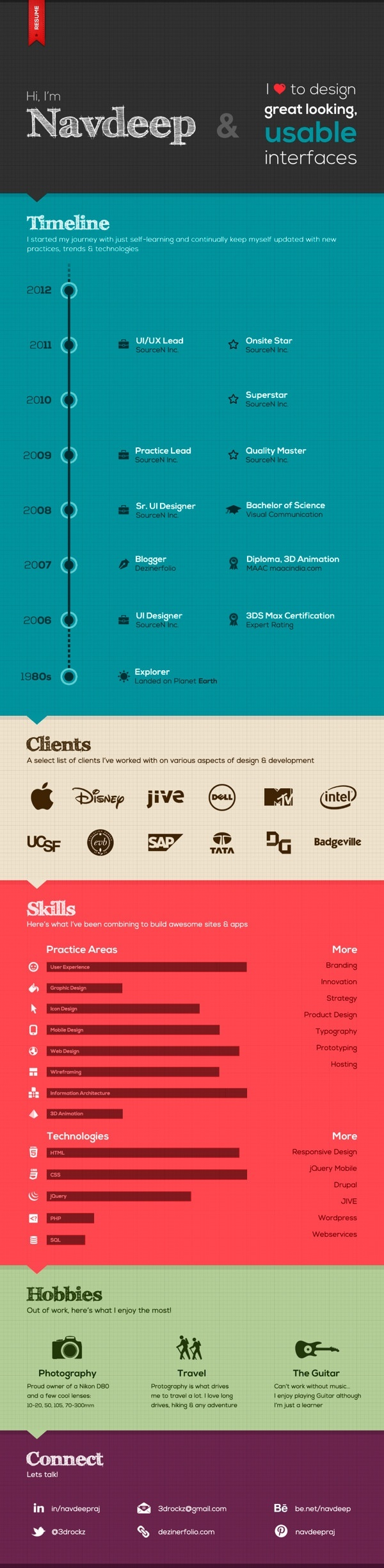 Are there any free resume templates quora 28 amazing examples of cool and creative resumescv fandeluxe Gallery
