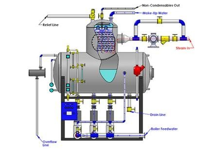 gas analyzer working principle pdf