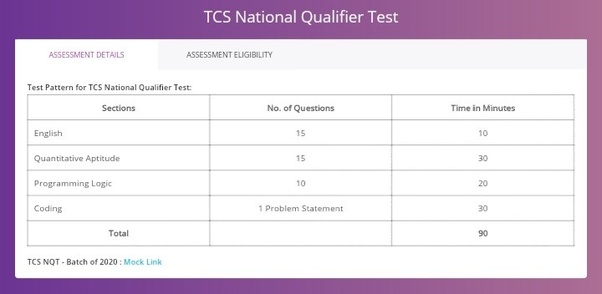 What is the syllabus for the TCS online test in 2019-2020