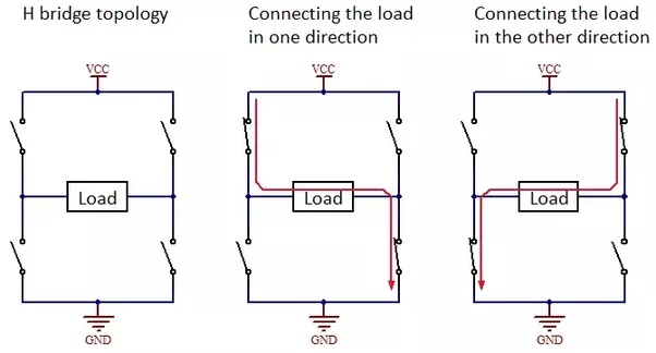 what is h bridge converters where we use this circuit diagram quora rh quora com l298 h bridge circuit diagram h bridge circuit diagram with forward reverse