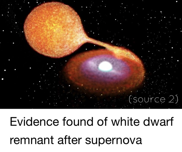 What is a white dwarf and how do they form? - Quora