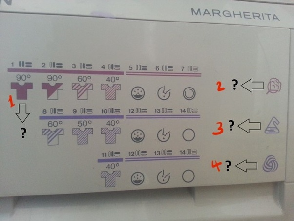 What does these symbol on my washing machine (Ariston