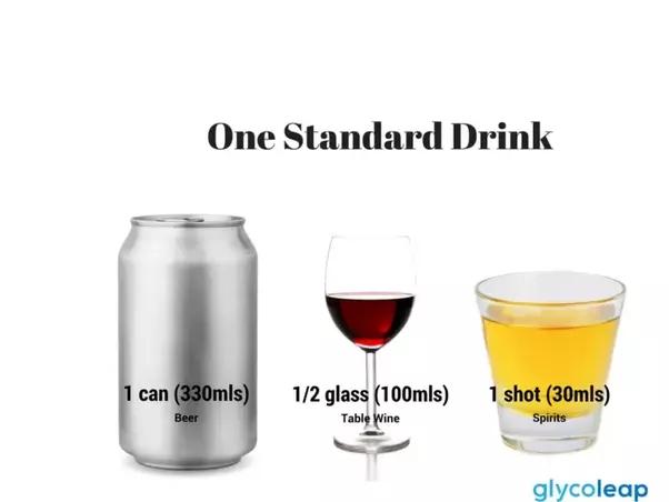 Diabetes typ 2 alkohol trinken