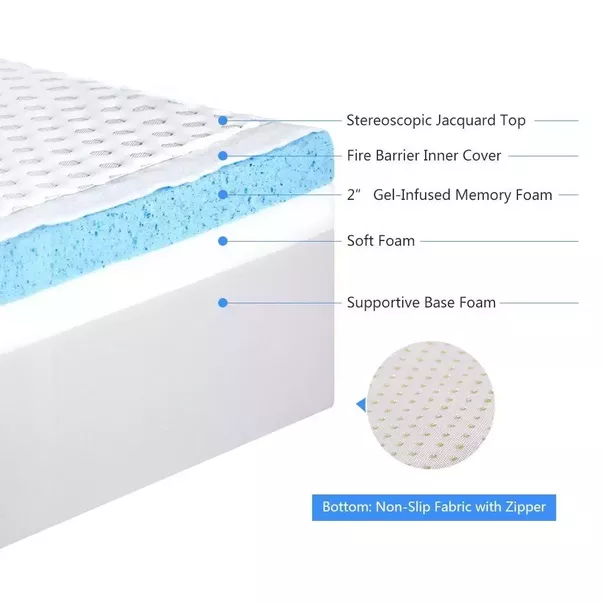 Why Does My Memory Foam Mattress Get So Hot Quora