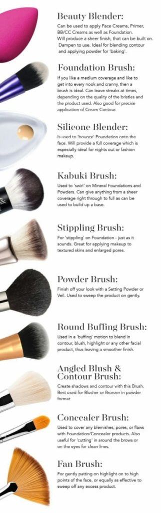 complete set of the makeup brushes