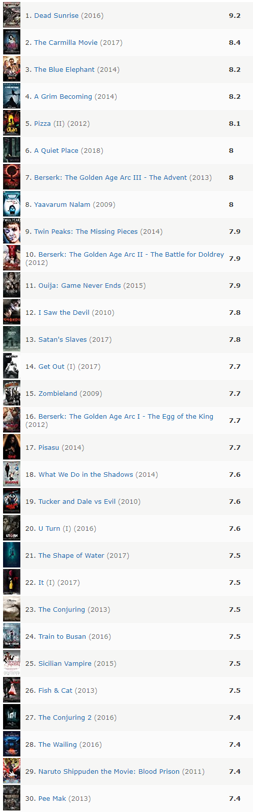 What is the best horror movie made in the last 10 years? - Quora