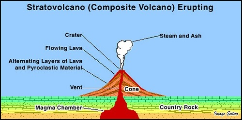 Geology: Has Mount Fuji ever erupted? - Quora