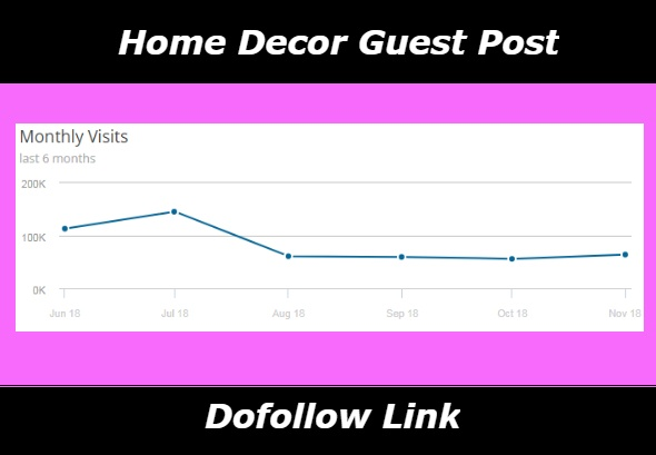 What are some website to guest post about home design? - Quora